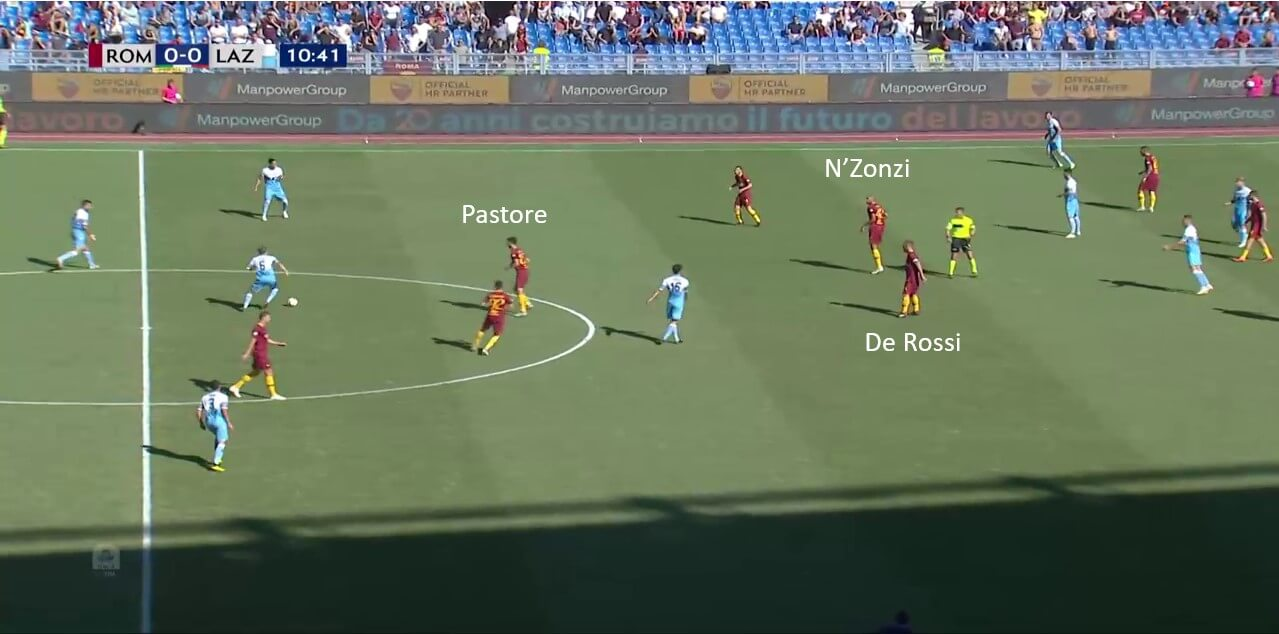 Roma - Lazio tactical analysis statistics