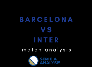 Valverde Spalletti Inter Barcelona Tactical Analysis Statistics