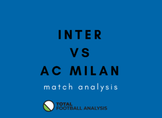 Serie A 2018/19 Tactical Analysis: Inter vs Milan