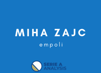 Miha Zajc Empoli Tactical Analysis Statistics