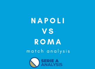 Serie A Napoli Roma Tactical Analysis Statistics