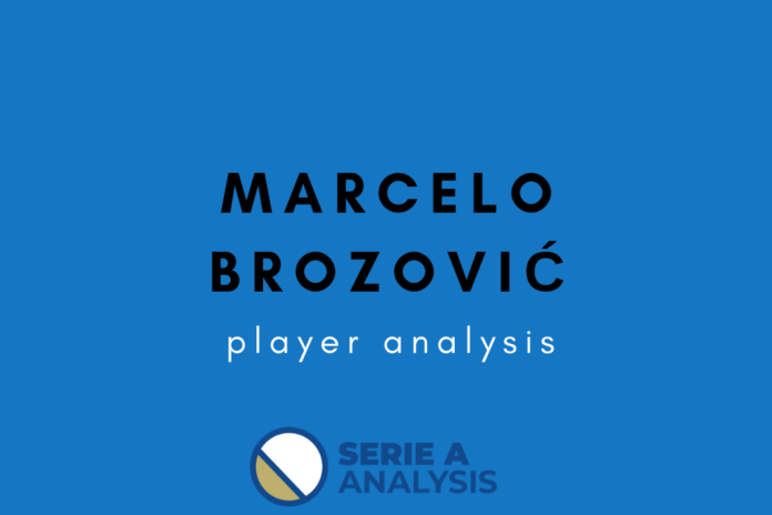 Marcelo Brozović Inter Milan Serie A Tactical Analysis Statistics