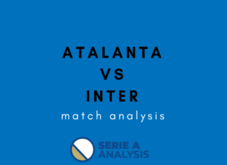 Atlanta Inter Serie A Tactical Analysis Statistics