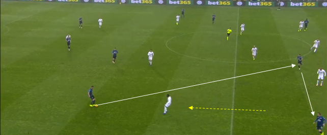 Atalanta Inter Serie A Tactical Analysis Analysis