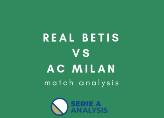 Real Betis AC Milan Europa League Tactical Analysis