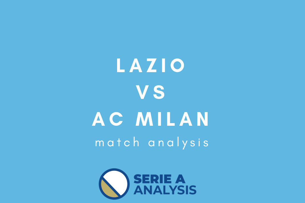 Lazio AC Milan Serie A Tactical Analysis Statistics