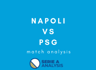 Napoli, PSG, Tactical Analysis, Statistics
