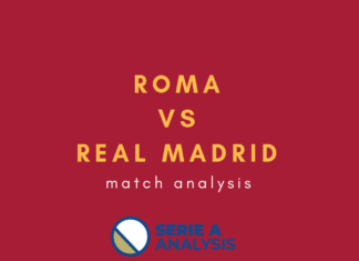 Roma, Real Madrid, Tactical Analysis, Statistics