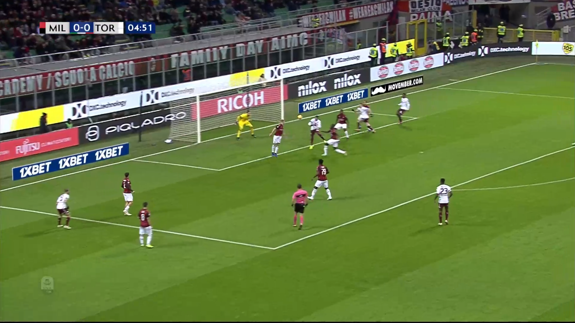 AC Milan Torino Serie A Tactical Analysis