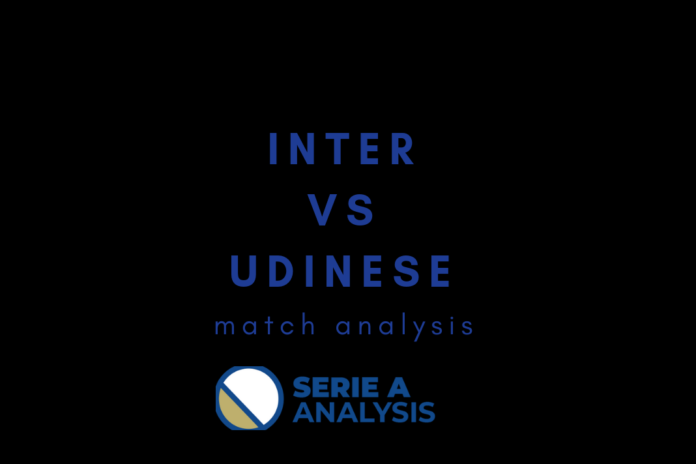 Serie A 2018/19 Inter vs Udinese Tactical Analysis Statistics