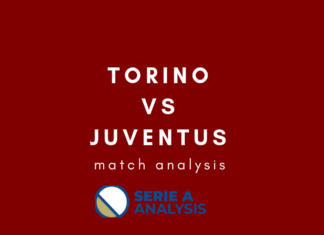 Serie A 2018/2019 Torino vs Juventus Tactical Analysis Statistics