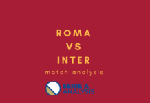 Serie A 2018/19 Roma vs Inter Tactical Analysis Statistics