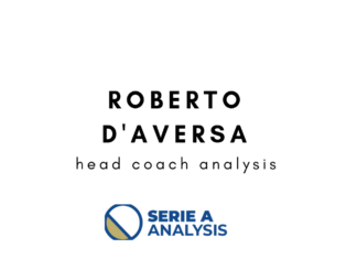 Serie A 2018/19 Parma Roberto D'Aversa Head Coach Analysis