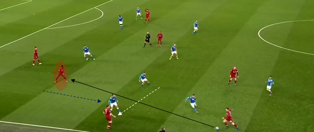 Liverpool Napoli Champions League Tactical Analysis Statistics