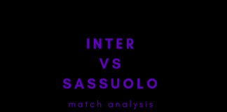 Inter Sassuolo Serie A Tactical Analysis