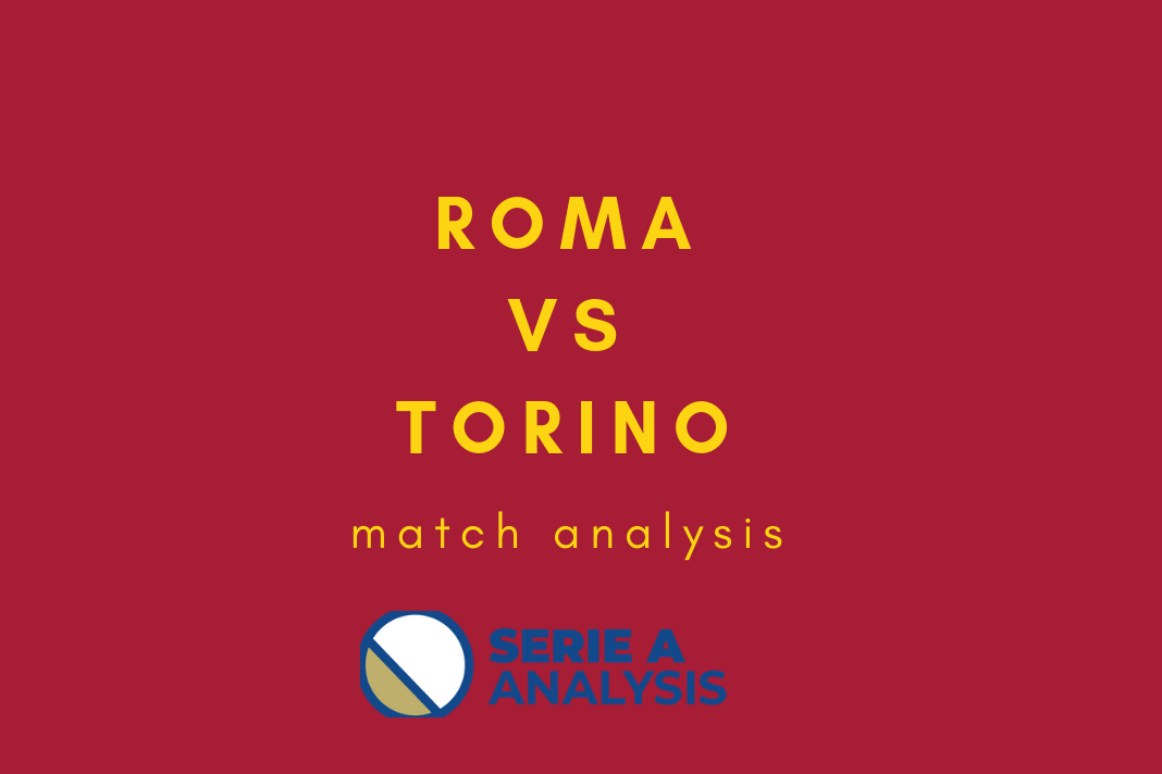 Roma Torino Serie A Tactical Analysis