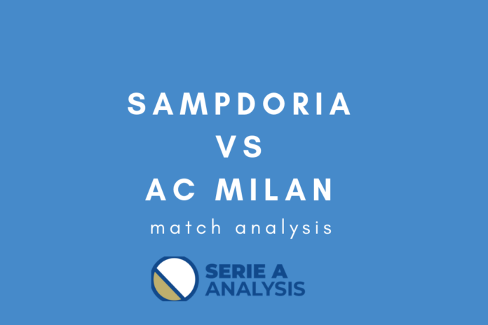 Sampdoria AC Milan Coppa Italia Tactical Analysis
