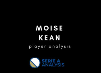 Moise Kean Juventus Tactical Analysis Statistics