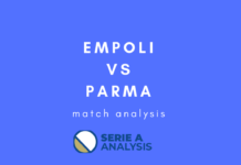 Empoli-Parma-Serie-A-Tactical-Analysis-Analysis