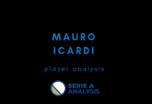 Mauro Icardi Inter Milan Tactical Analysis Analysis Statistics