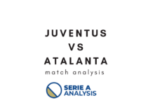 Serie A 2018/19 Tactical Analysis: Juventus vs Atalanta