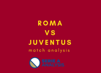 Roma Juventus Serie A Tactical Analysis