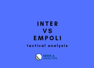 Serie A 2018/19 Tactical Analysis: Inter vs Empoli