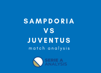 Serie A 2018/19 Tactical Analysis: Sampdoria vs Juventus