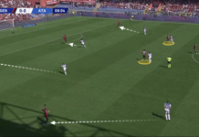 Serie A 2019/20: Genoa vs Atalanta - tactical analysis tactics