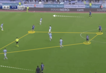 Serie A 2019/20: Lazio vs Atalanta - tactical analysis tactics