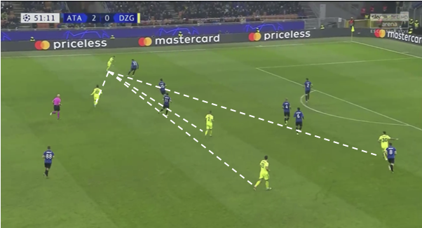 UEFA Champions League 2019/20: Atalanta vs Dinamo Zagreb – tactical analysis tactics
