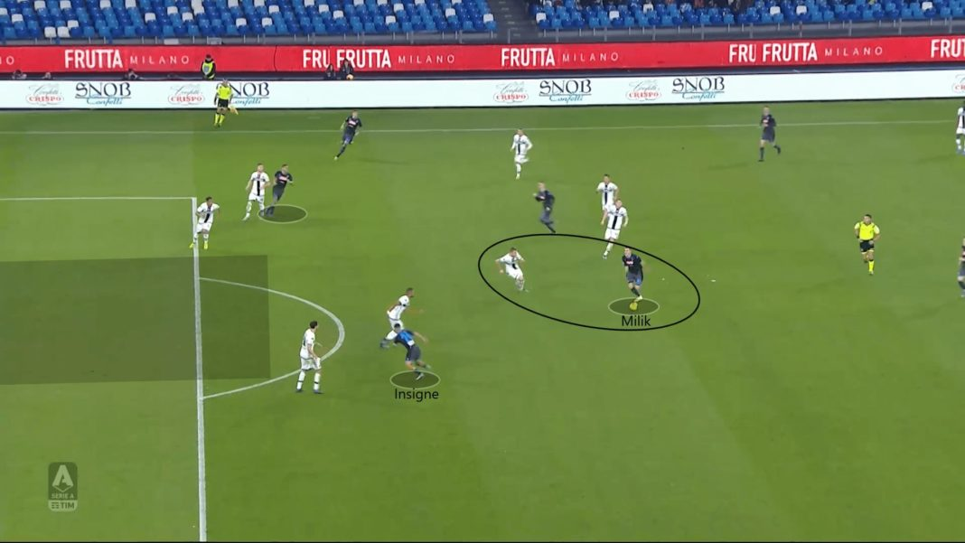 Serie A 2019/20: Napoli vs Parma - tactical analysis tactics