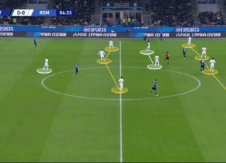 Serie A 2019/20: Inter vs Roma - tactical analysis tactics