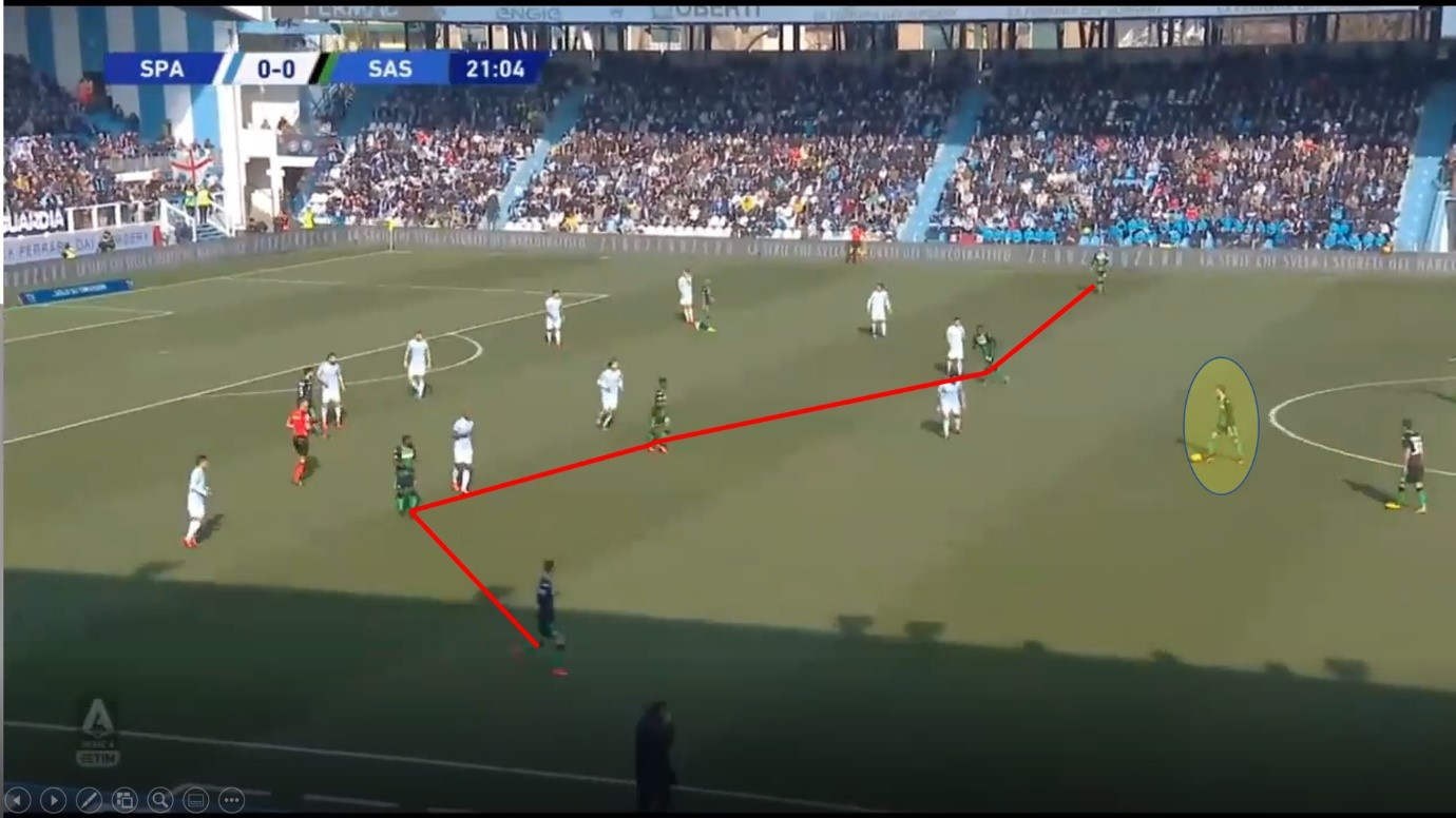 Roberto De Zerbi at Sassuolo 2019/20 - tactical analysis tactics