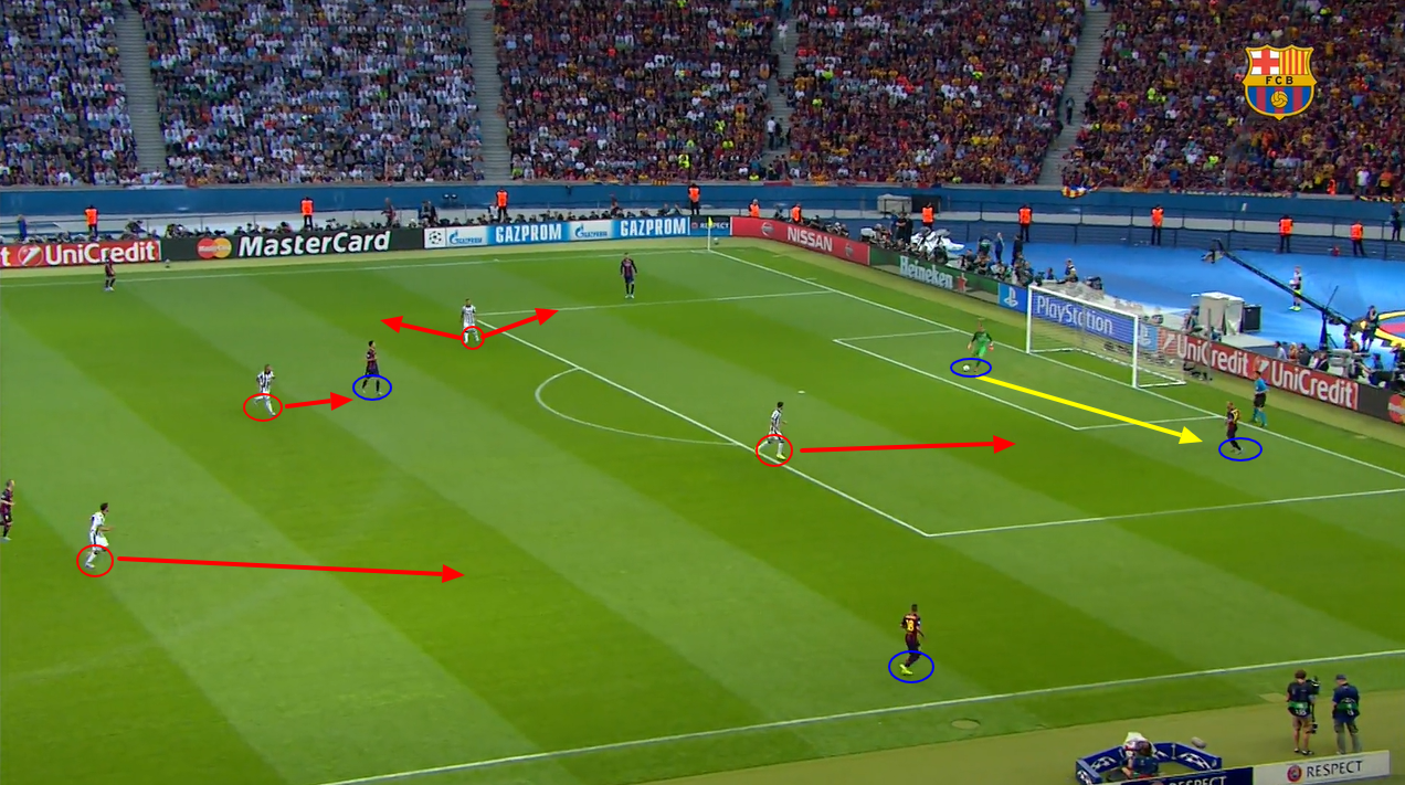 Ucl Final 2015 Juventus Vs Barcelona Tactical Analysis