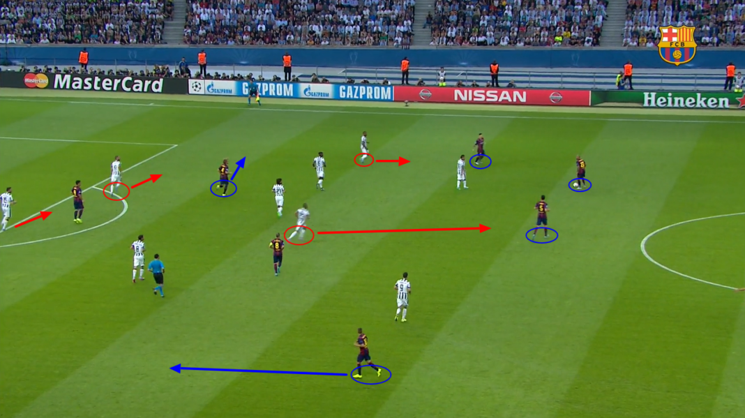 UCL Final 2015: Juventus vs Barcelona - tactical analysis tactics