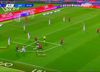 Serie A 2019/2020: Bologna vs Juventus - tactical analysis tactics
