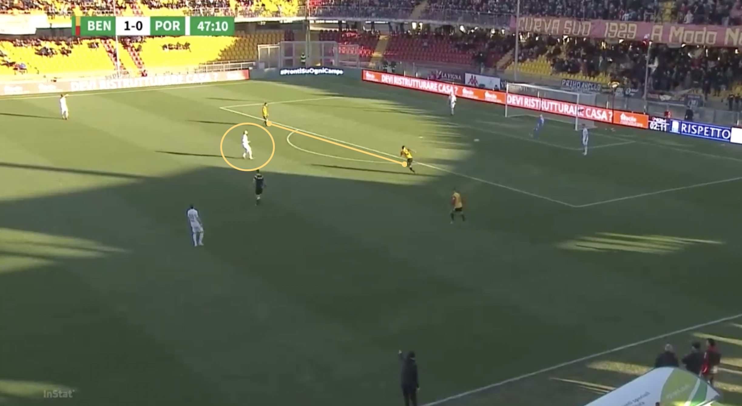 Filippo Inzaghi at Benevento 2019/2020 part two - tactical analysis tactics