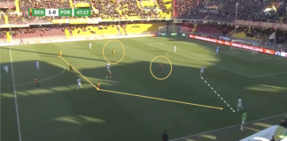Inzaghi at Benevento, A tactical analysis without the ball 2019/2020 + Tactics