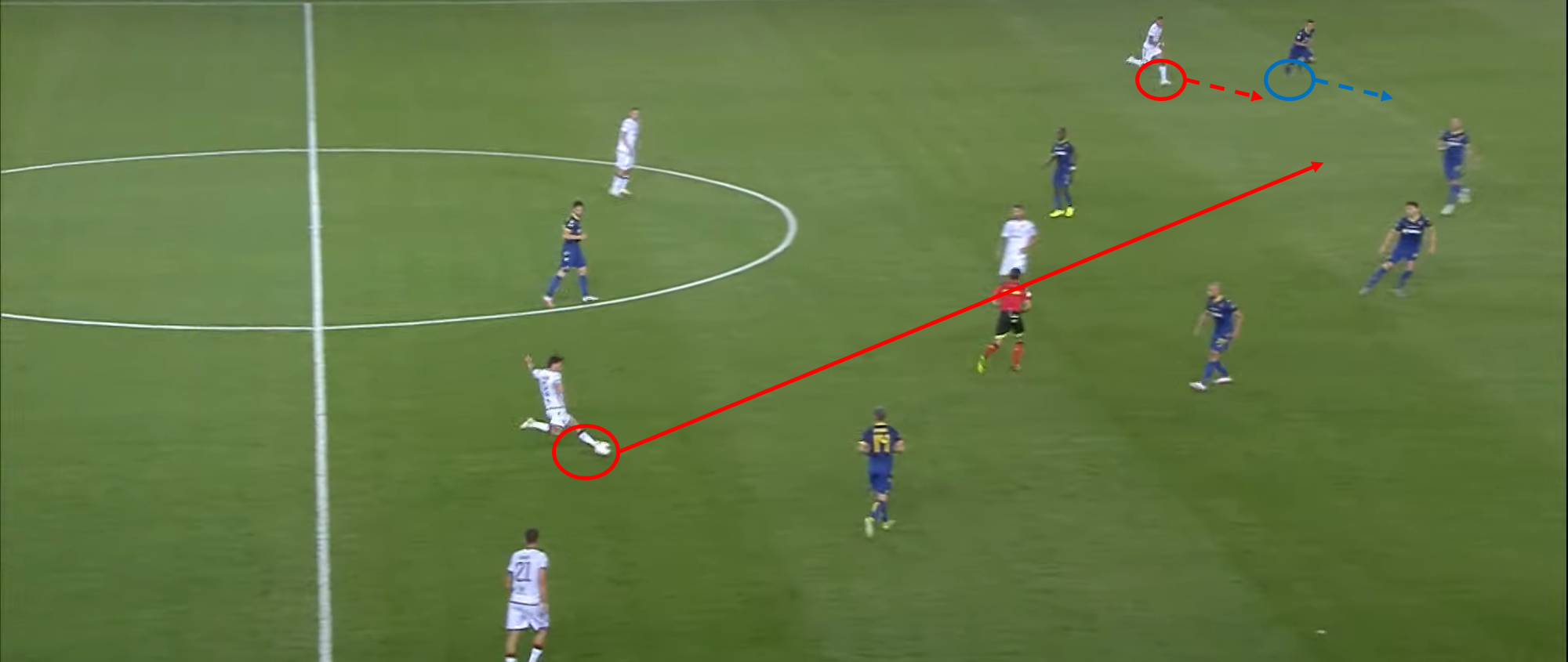 Serie A 2019/20: Hellas Verona vs Cagliari – tactical analysis - tactics