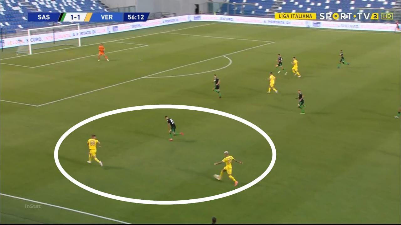 Serie A 19/20: Sassuolo vs Verona - Tactical Analysis