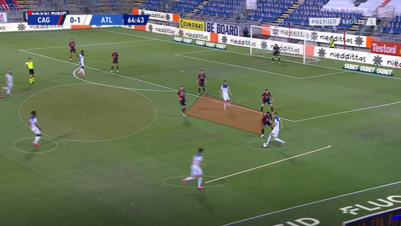 Serie A 2019/20: Cagliari vs Atalanta - tactical analysis tactics