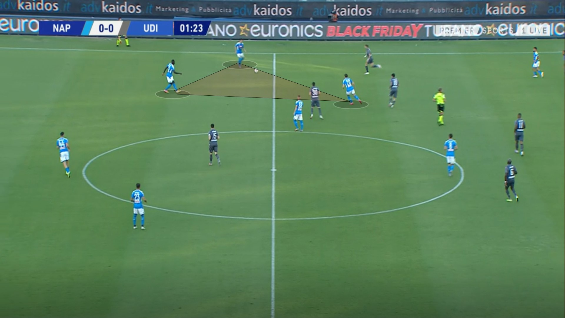 Serie A 2019/20: Napoli vs Udinese - tactical analysis tactics