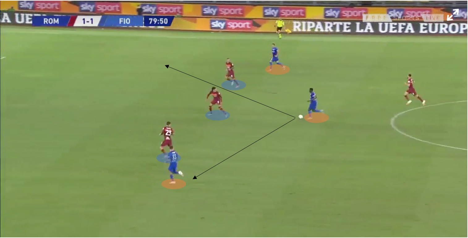 Serie A 2019/20: Roma vs Fiorentina – tactical analysis tactics