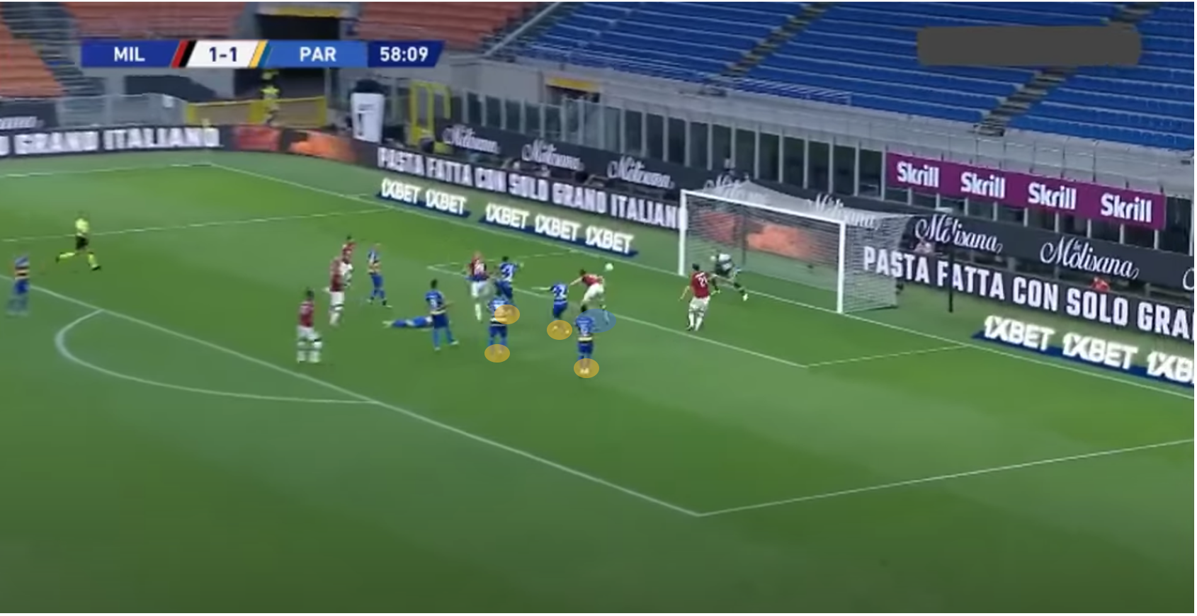 Serie A 2019/20: AC Milan vs Parma – tactical analysis tactics