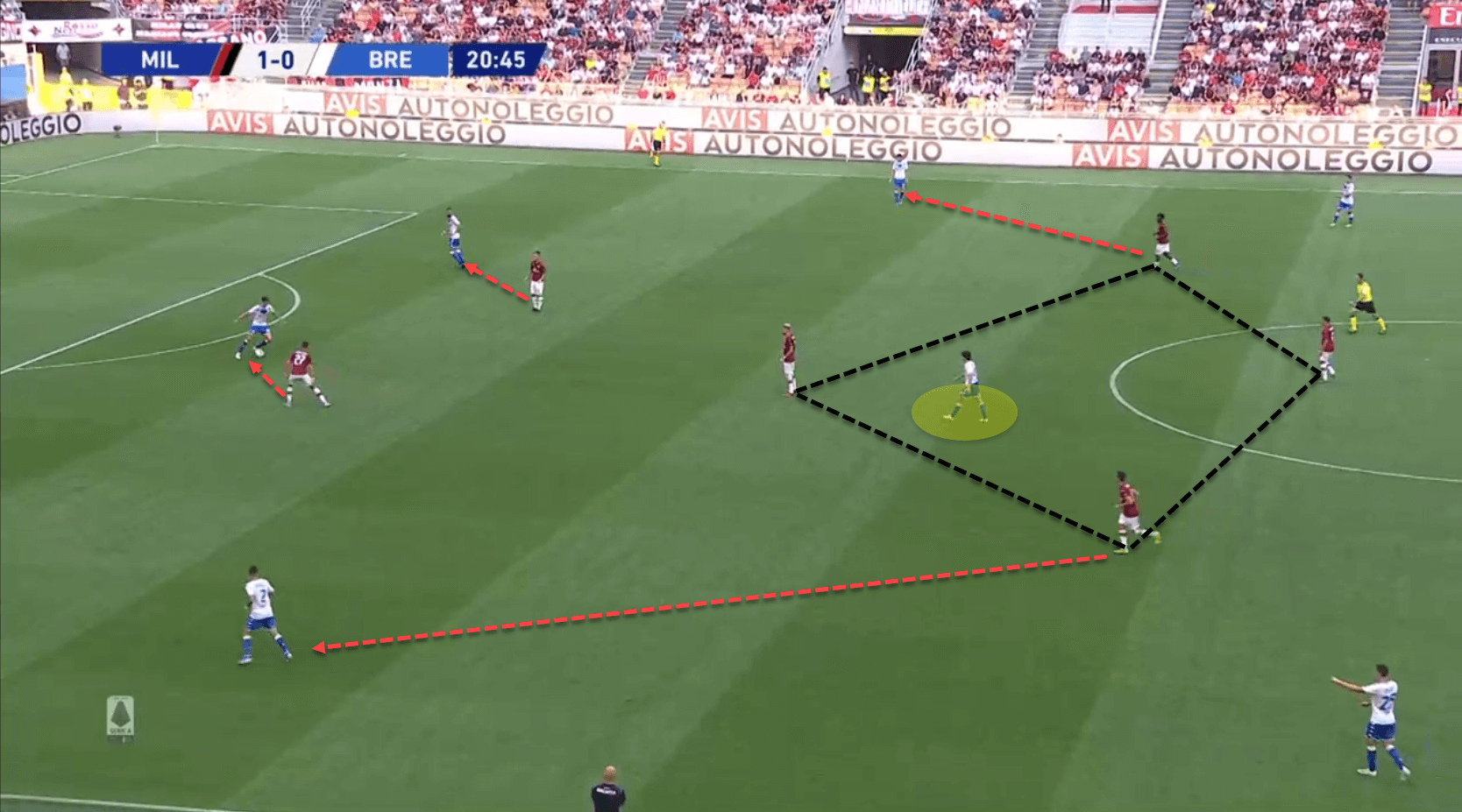 Torino 2020/2021: Season Preview – scout report – tactical analysis tactics