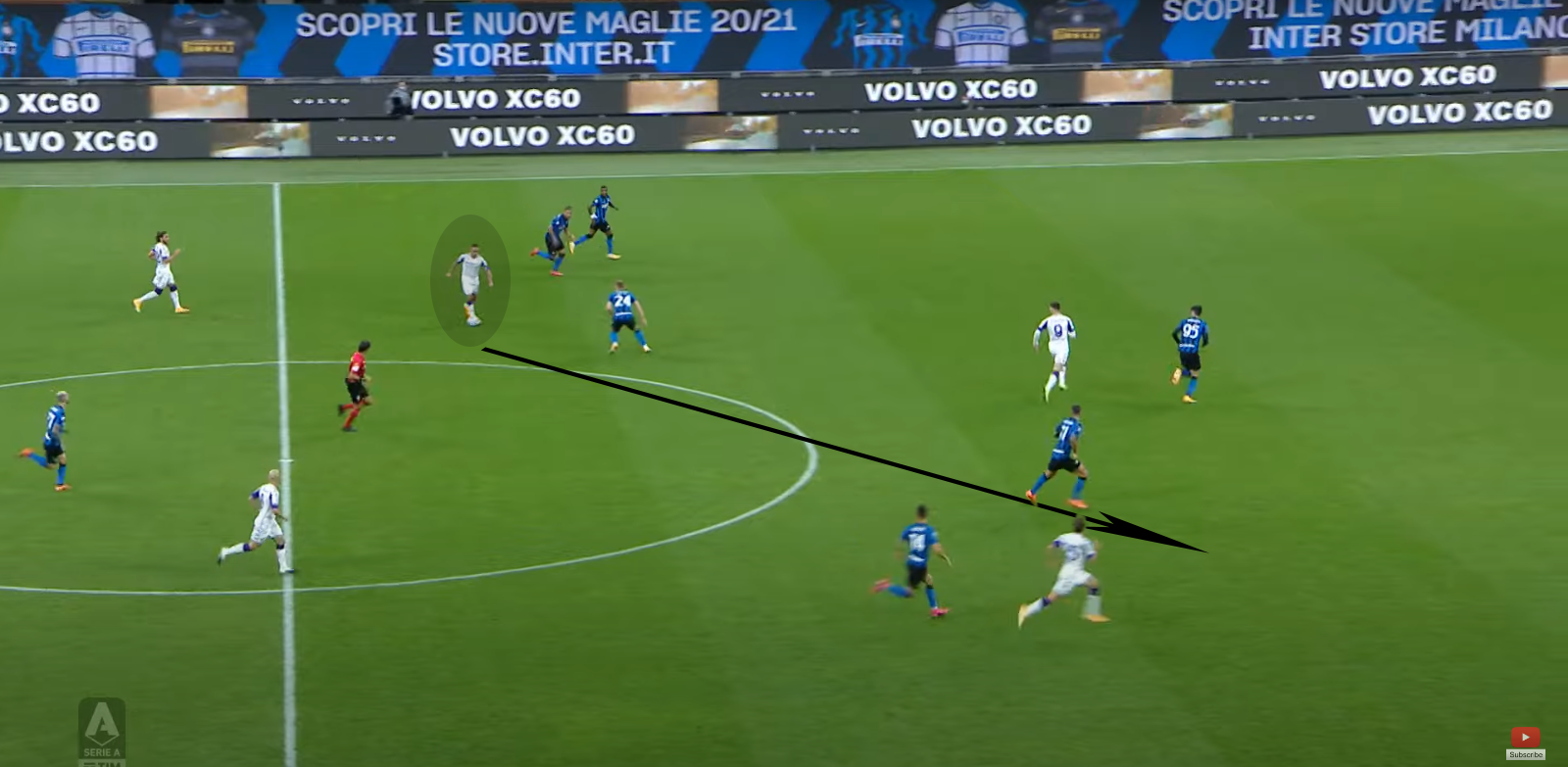 Serie A 2020/2021: Inter vs Fiorentina - tactical analysis tactics