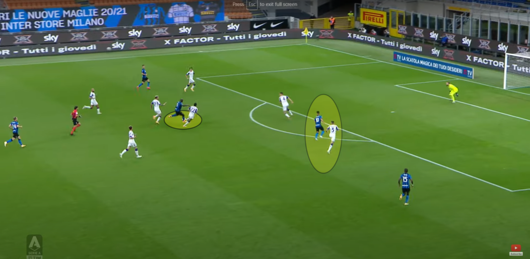 Serie A 2020/21: Inter vs Fiorentina – tactical analysis tactics