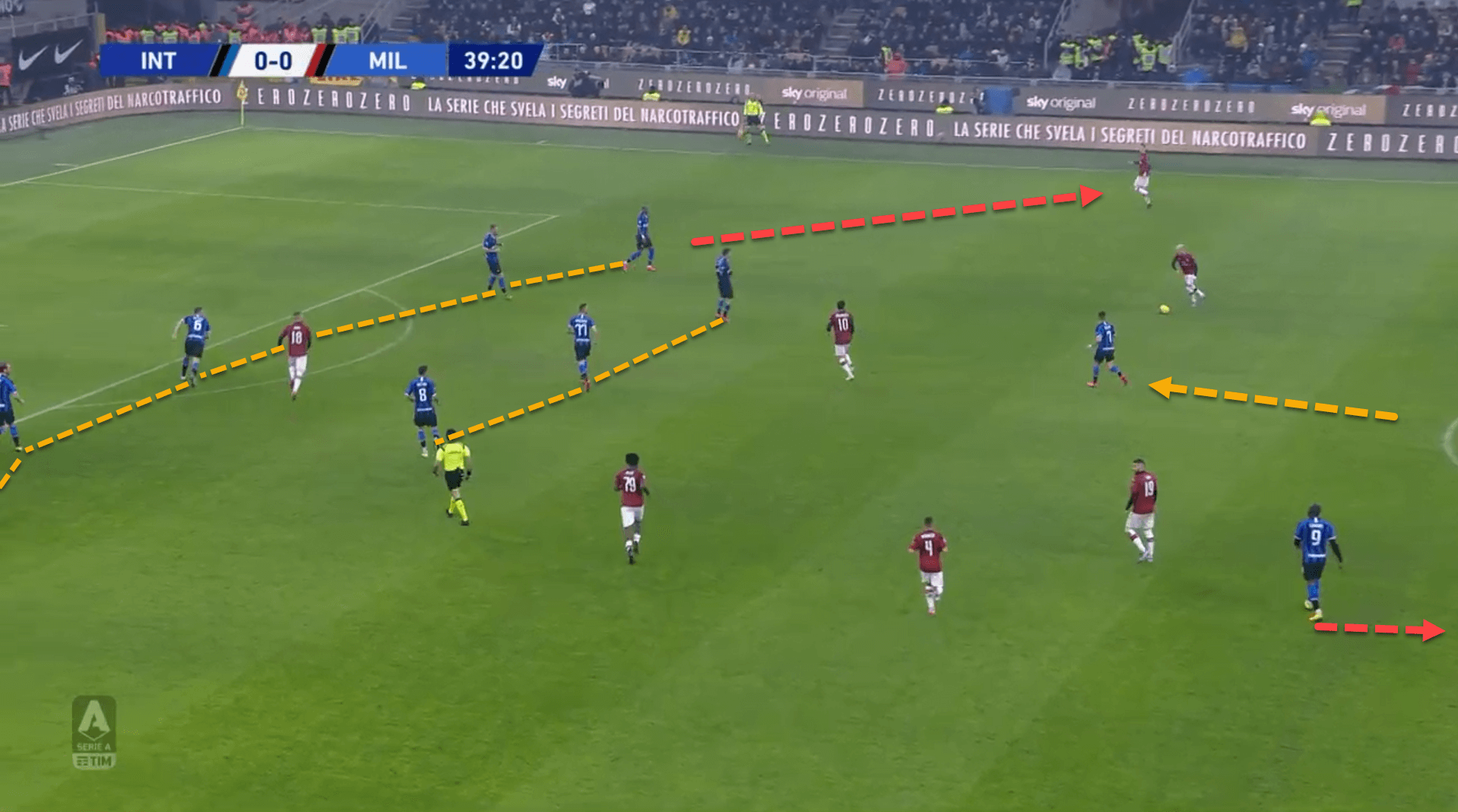 Inter 2020/21: Season preview – scout report – tactical analysis tactics