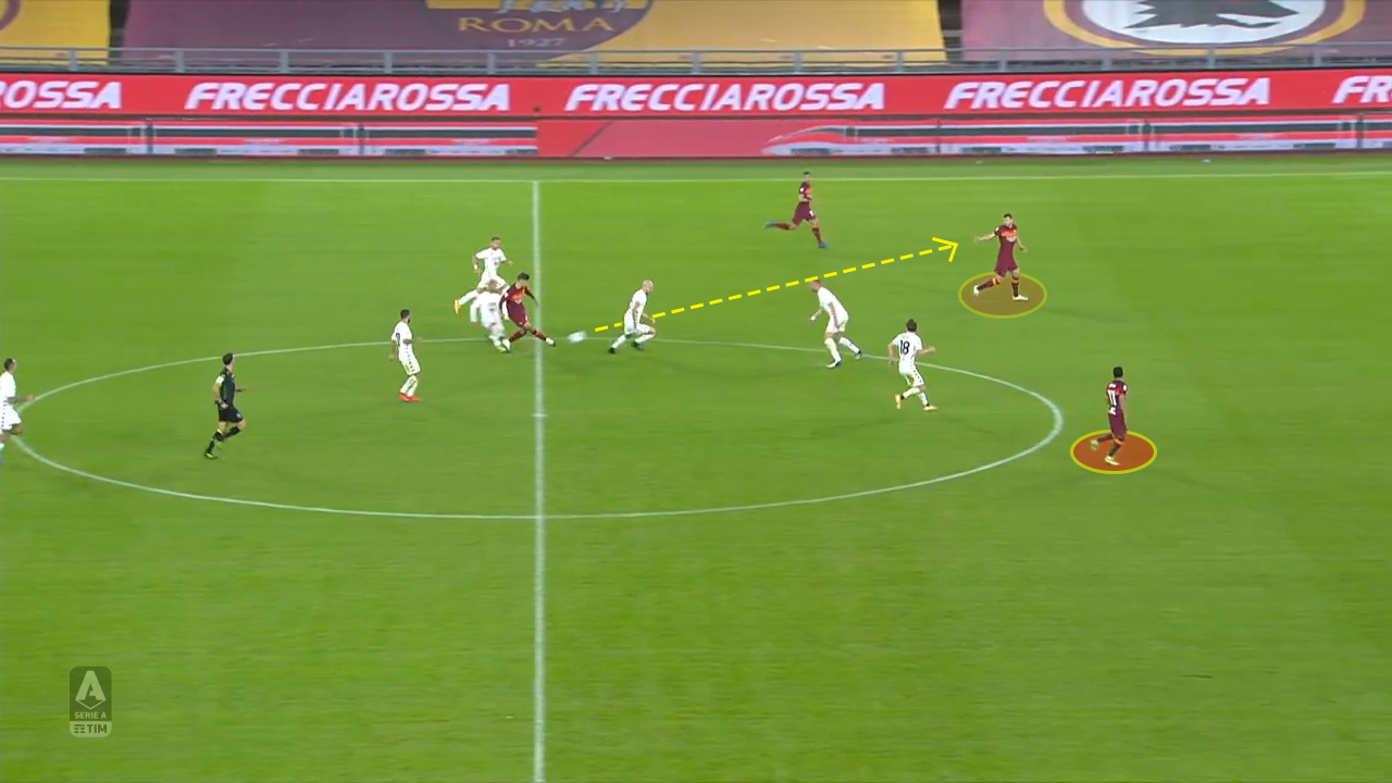 Serie A 2020/21: Roma vs Benevento – tactical analysis - tactics